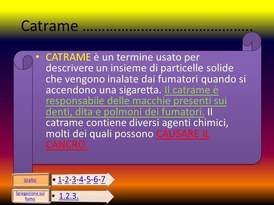 Catrame …………………………………….. CATRAME è un termine usato per descrivere un insieme di particelle solide che vengono inalate dai fumatori quando si accendon