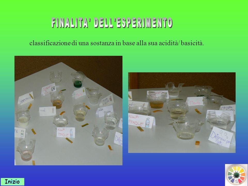 classificazione di una sostanza in base alla sua acidità/ basicità. Inizio
