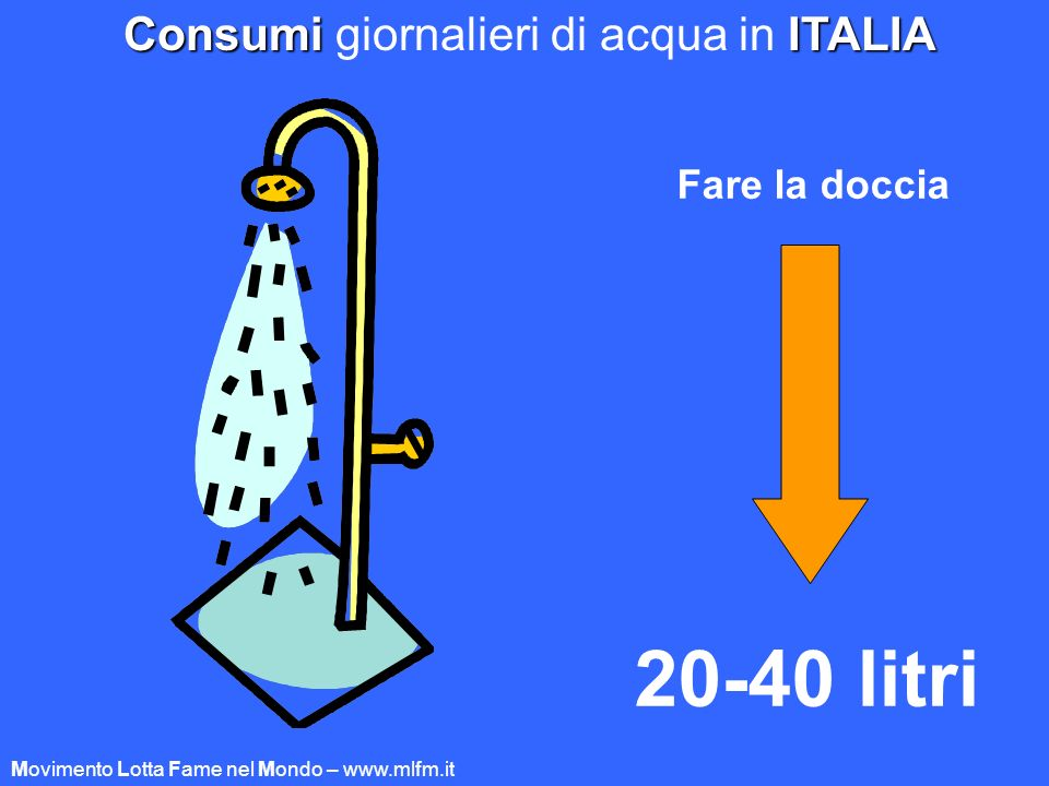 ConsumiITALIA Consumi giornalieri di acqua in ITALIA Fare la doccia 20-40 litri Movimento Lotta Fame nel Mondo – www.mlfm.it