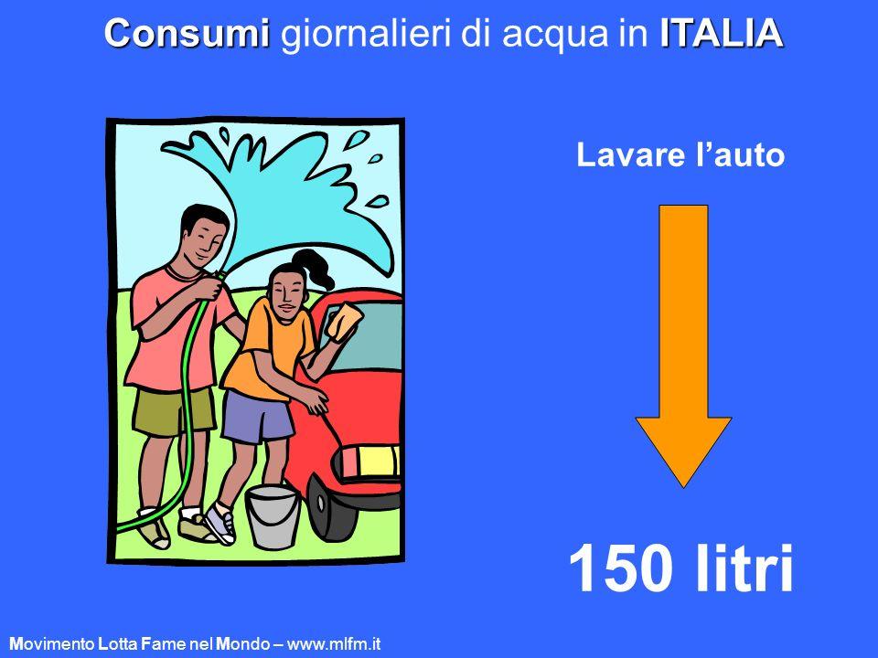 ConsumiITALIA Consumi giornalieri di acqua in ITALIA Lavare lauto 150 litri Movimento Lotta Fame nel Mondo – www.mlfm.it