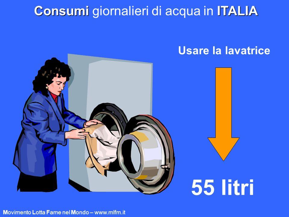 ConsumiITALIA Consumi giornalieri di acqua in ITALIA Usare la lavatrice 55 litri Movimento Lotta Fame nel Mondo – www.mlfm.it