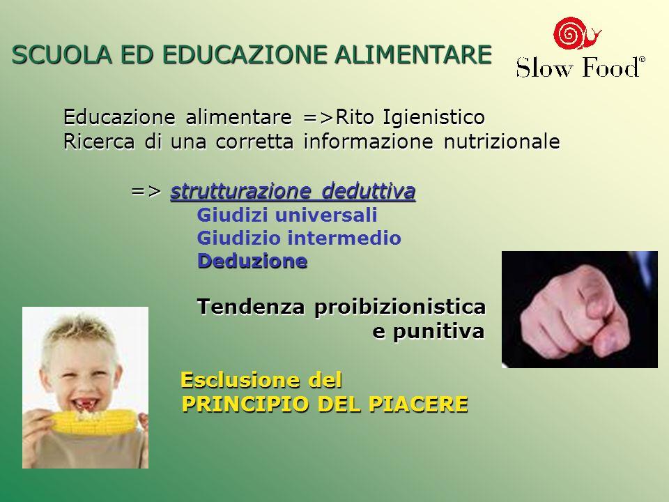Educazione alimentare =>Rito Igienistico Ricerca di una corretta informazione nutrizionale => strutturazione deduttiva Deduzione Tendenza proibizionis