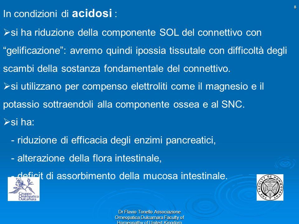 8 Dr Flavio Tonello Associazione Omeopatica Dulcamara Faculty of Homeopathy of United Kingdom In condizioni di acidosi : si ha riduzione della compone