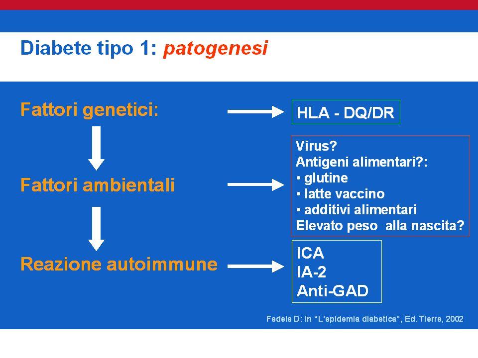 patogenesi autoimmune patogenesi autoimmune Etiologia multifattoriale Etiologia multifattoriale interazione Fattori ambientali Fattori genetici
