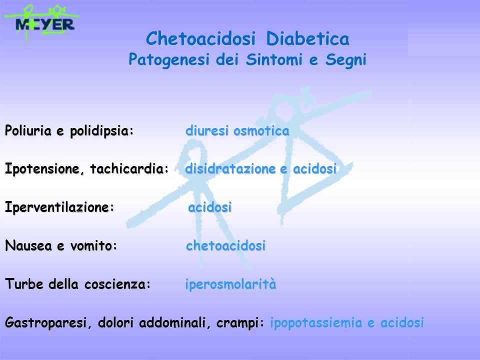 Poliuria e polidipsia: diuresi osmotica Ipotensione, tachicardia: disidratazione e acidosi Iperventilazione: acidosi Nausea e vomito: chetoacidosi Tur