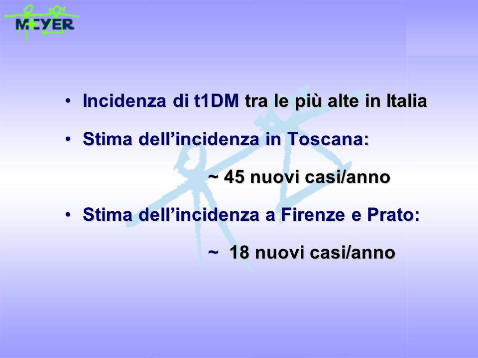 Incidenza di t1DM tra le più alte in ItaliaIncidenza di t1DM tra le più alte in Italia Stima dellincidenza in Toscana:Stima dellincidenza in Toscana: