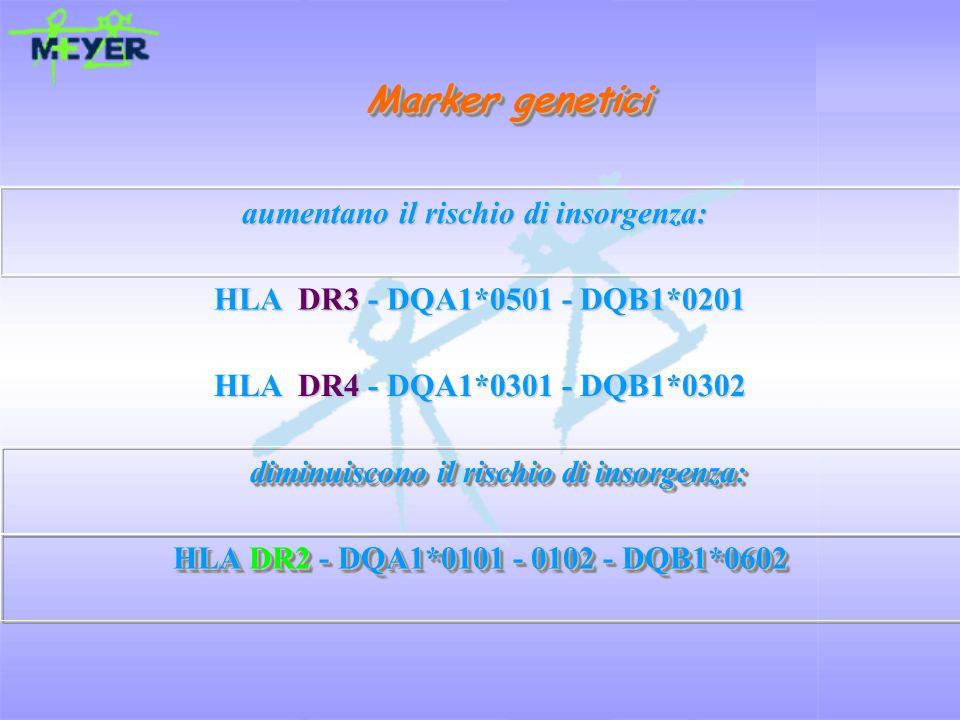Marker genetici Marker genetici aumentano il rischio di insorgenza: aumentano il rischio di insorgenza: HLA DR3 - DQA1*0501 - DQB1*0201 HLA DR4 - DQA1
