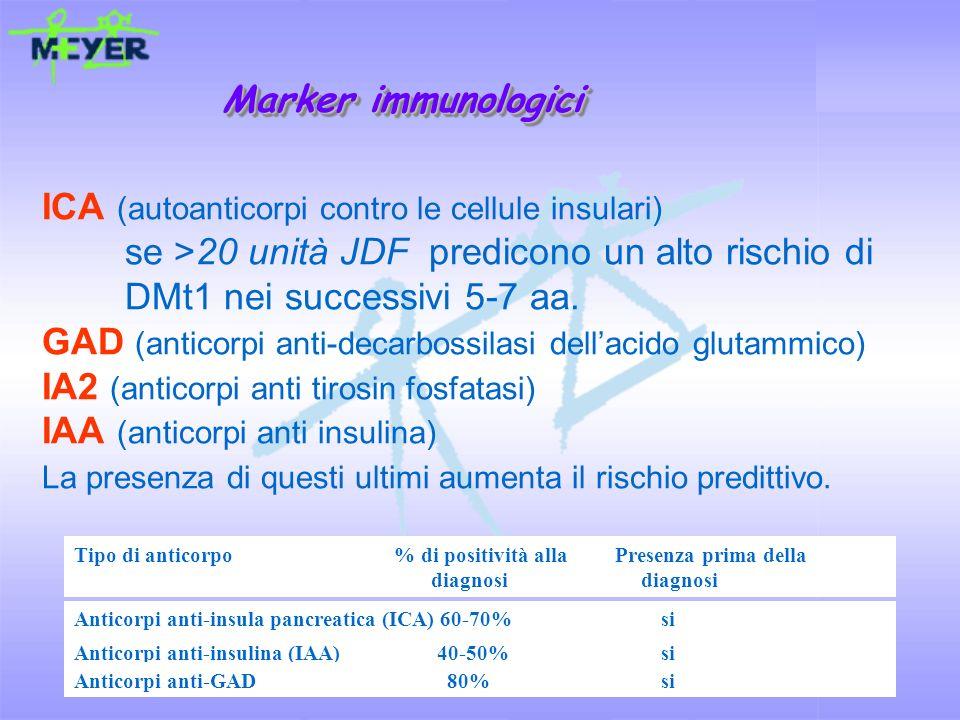 Marker immunologici Marker immunologici ICA (autoanticorpi contro le cellule insulari) se >20 unità JDF predicono un alto rischio di DMt1 nei successi