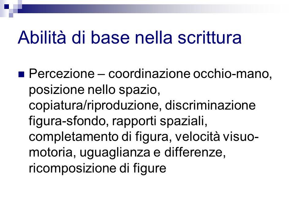 Abilità di base nella scrittura Percezione – coordinazione occhio-mano, posizione nello spazio, copiatura/riproduzione, discriminazione figura-sfondo,