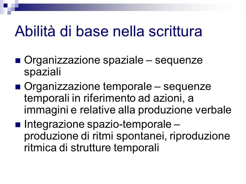 Abilità di base nella scrittura Organizzazione spaziale – sequenze spaziali Organizzazione temporale – sequenze temporali in riferimento ad azioni, a