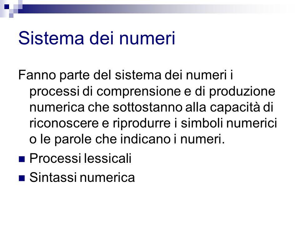 Sistema dei numeri Fanno parte del sistema dei numeri i processi di comprensione e di produzione numerica che sottostanno alla capacità di riconoscere