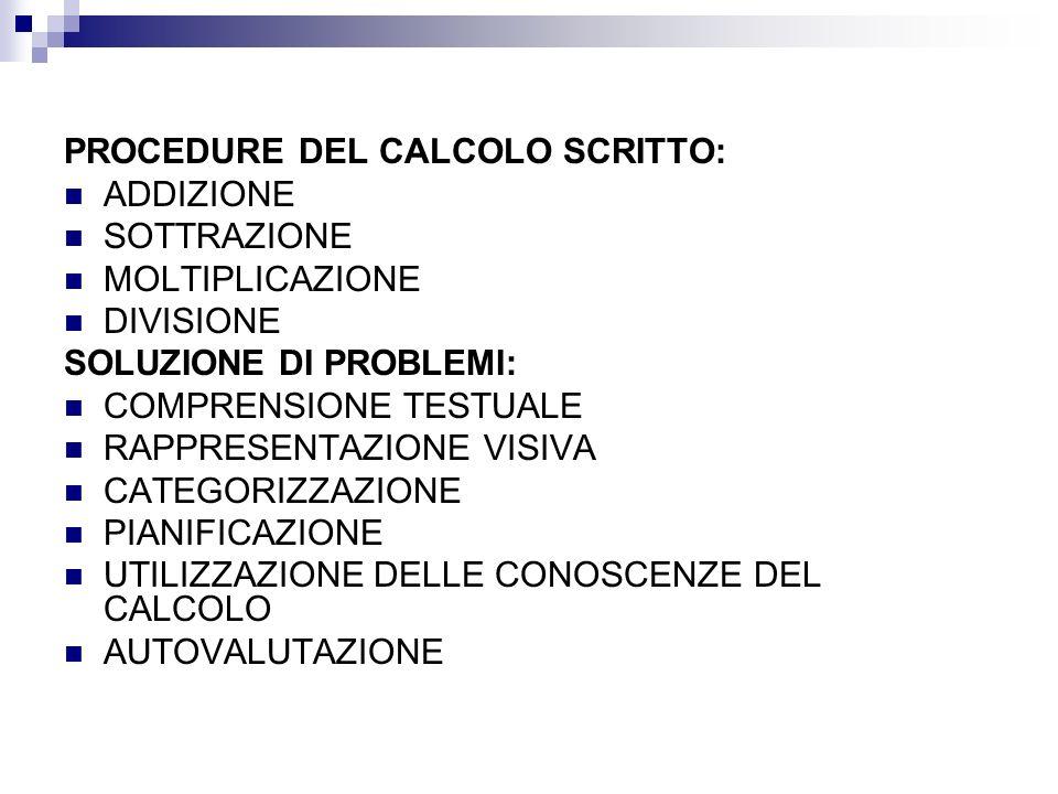 PROCEDURE DEL CALCOLO SCRITTO: ADDIZIONE SOTTRAZIONE MOLTIPLICAZIONE DIVISIONE SOLUZIONE DI PROBLEMI: COMPRENSIONE TESTUALE RAPPRESENTAZIONE VISIVA CA