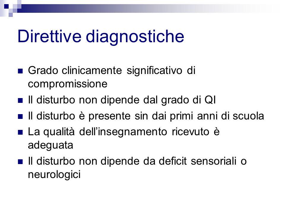Direttive diagnostiche Grado clinicamente significativo di compromissione Il disturbo non dipende dal grado di QI Il disturbo è presente sin dai primi