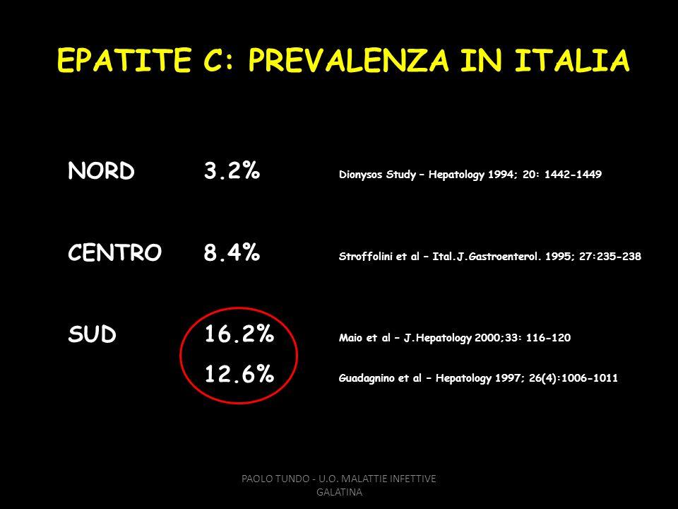 NORD 3.2% Dionysos Study – Hepatology 1994; 20: 1442-1449 CENTRO8.4% Stroffolini et al – Ital.J.Gastroenterol. 1995; 27:235-238 SUD 16.2% Maio et al –
