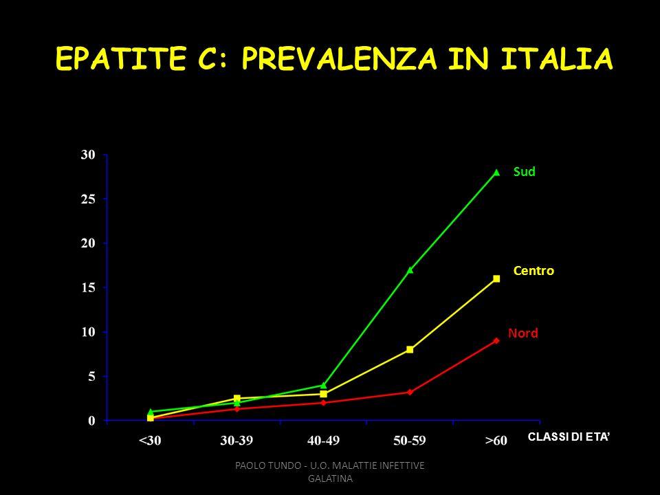 Nord Centro Sud CLASSI DI ETA EPATITE C: PREVALENZA IN ITALIA PAOLO TUNDO - U.O. MALATTIE INFETTIVE GALATINA