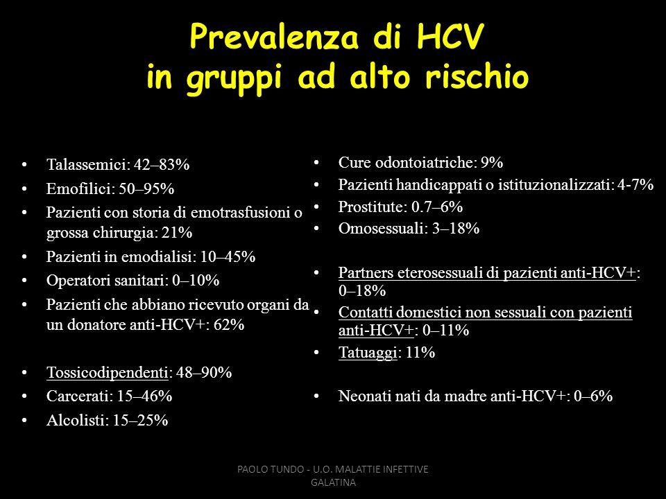 Prevalenza di HCV in gruppi ad alto rischio Talassemici: 42–83% Emofilici: 50–95% Pazienti con storia di emotrasfusioni o grossa chirurgia: 21% Pazien