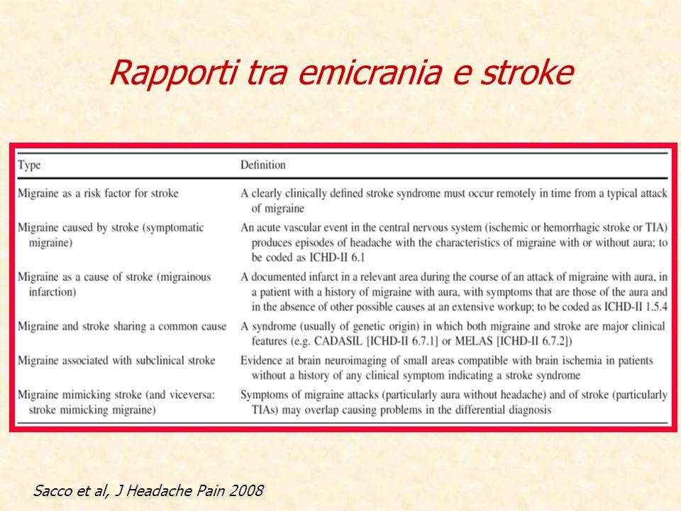 Sacco et al, J Headache Pain 2008 Rapporti tra emicrania e stroke