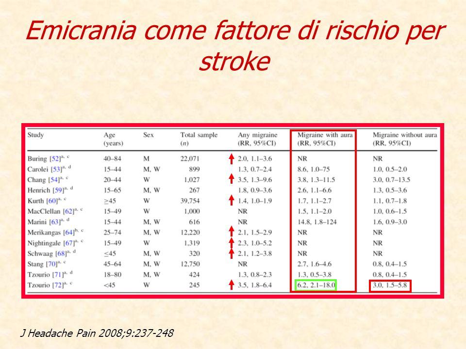 J Headache Pain 2008;9:237-248 Emicrania come fattore di rischio per stroke