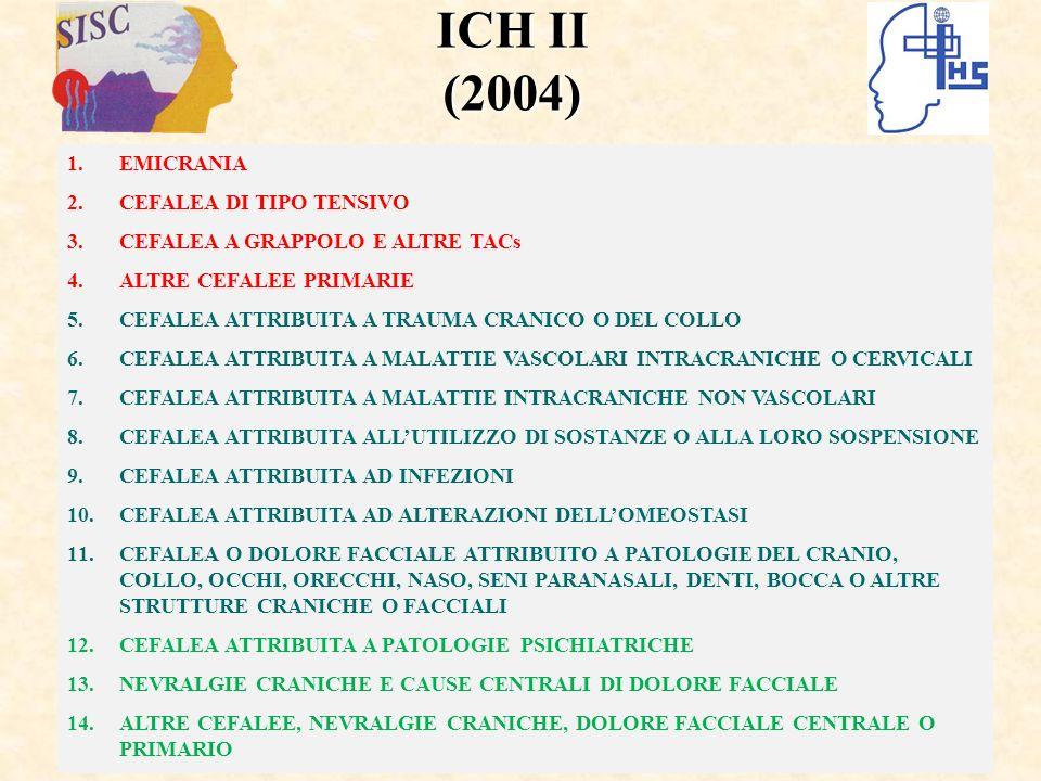 ICH II (2004) 1.EMICRANIA 2.CEFALEA DI TIPO TENSIVO 3.CEFALEA A GRAPPOLO E ALTRE TACs 4.ALTRE CEFALEE PRIMARIE 5.CEFALEA ATTRIBUITA A TRAUMA CRANICO O