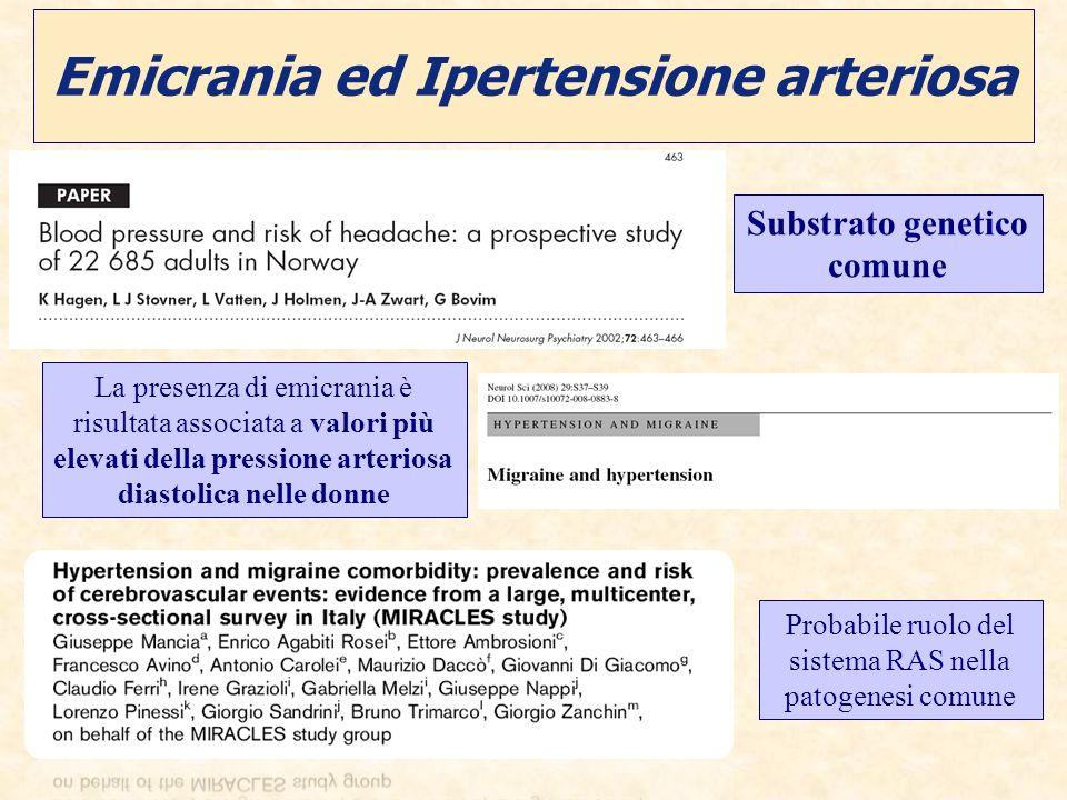 Emicrania ed Ipertensione arteriosa Substrato genetico comune La presenza di emicrania è risultata associata a valori più elevati della pressione arte