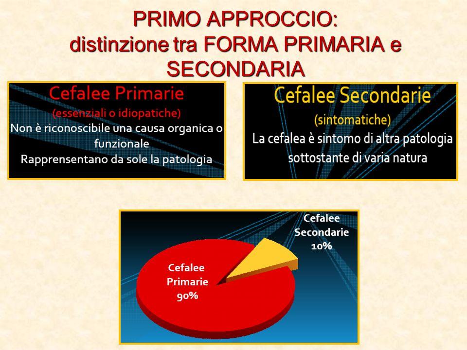 PRIMO APPROCCIO: distinzione tra FORMA PRIMARIA e SECONDARIA
