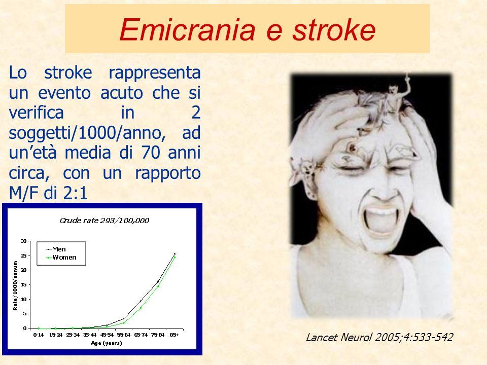 Emicrania e stroke Lo stroke rappresenta un evento acuto che si verifica in 2 soggetti/1000/anno, ad unetà media di 70 anni circa, con un rapporto M/F