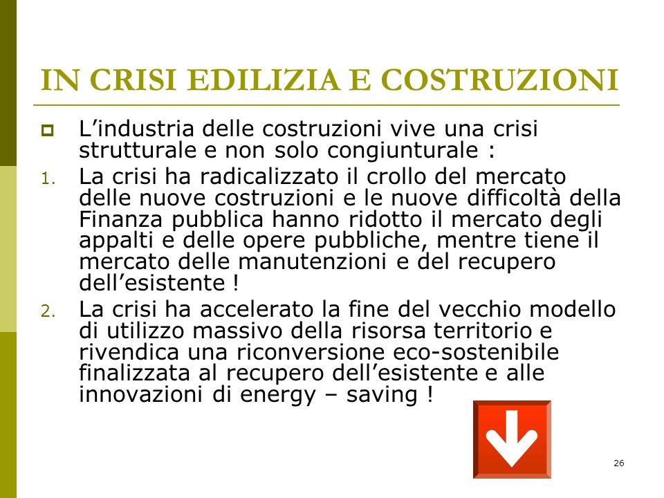 26 IN CRISI EDILIZIA E COSTRUZIONI Lindustria delle costruzioni vive una crisi strutturale e non solo congiunturale : 1.