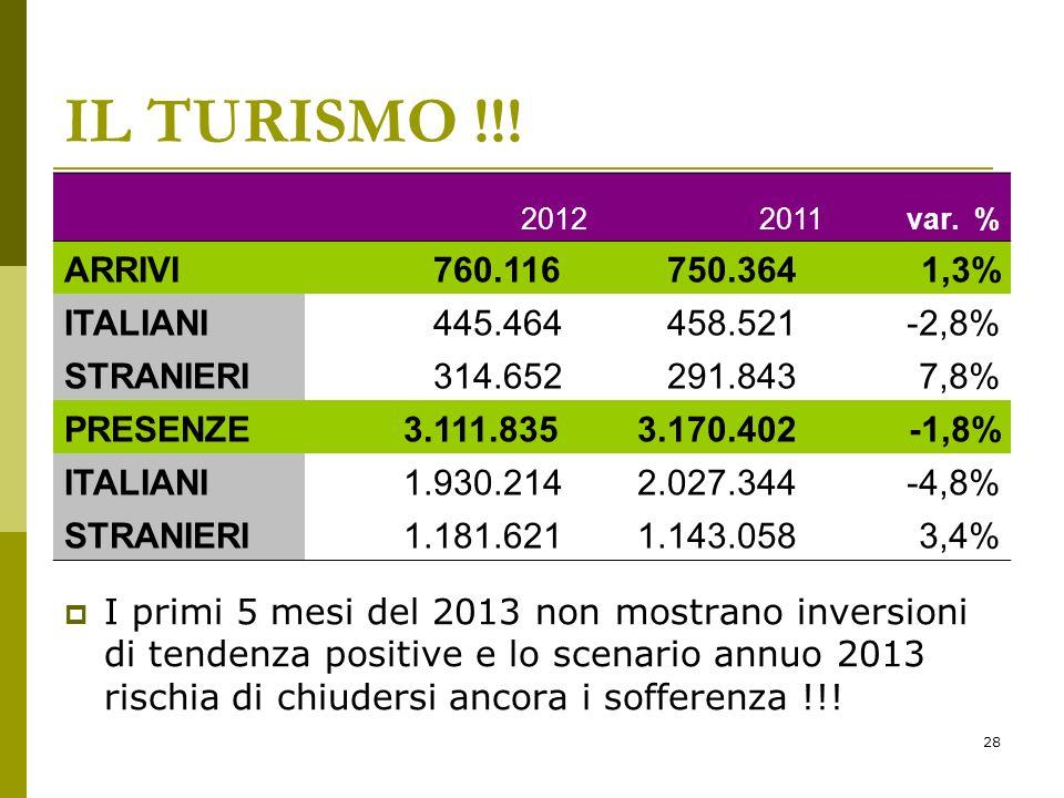 28 IL TURISMO !!. 20122011var.