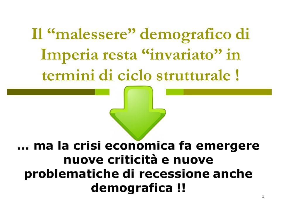 4 RESIDENTI E CLASSI di ETÀ 2012 CLASSI di ETA IMPERIA 2012% 0-14 25.01411,7% 15-39 53.49224,9% 40-64 78.69636,7% 65-79 39.80618,6% 80 & OLTRE 17.4948,2% TOTALI 214.502100,0% Fonte : Elaborazione Ufficio Economico CGIL Liguria su dati ISTAT
