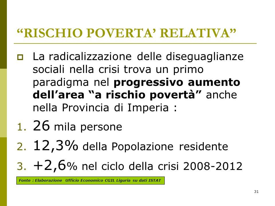 31 RISCHIO POVERTA RELATIVA La radicalizzazione delle diseguaglianze sociali nella crisi trova un primo paradigma nel progressivo aumento dellarea a rischio povertà anche nella Provincia di Imperia : 1.