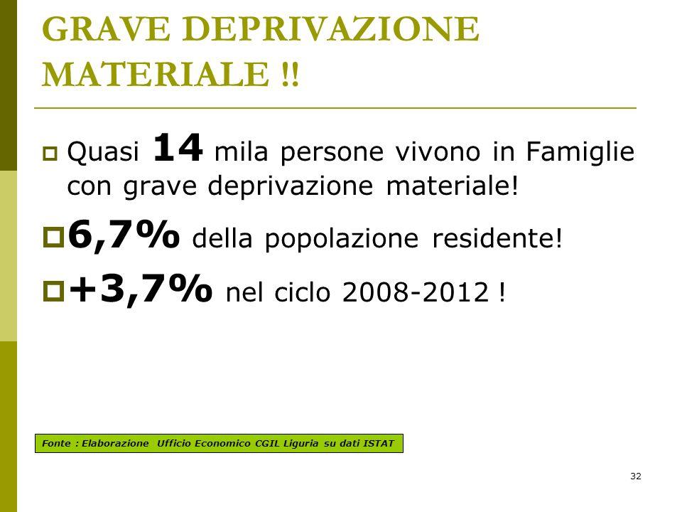 32 GRAVE DEPRIVAZIONE MATERIALE !.