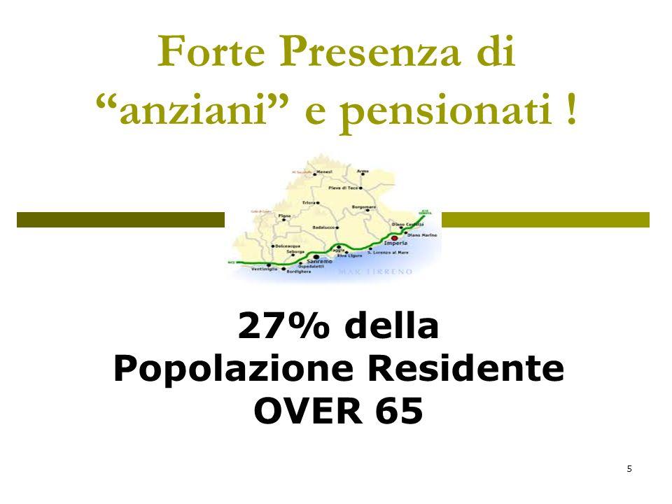 5 Forte Presenza di anziani e pensionati ! 27% della Popolazione Residente OVER 65