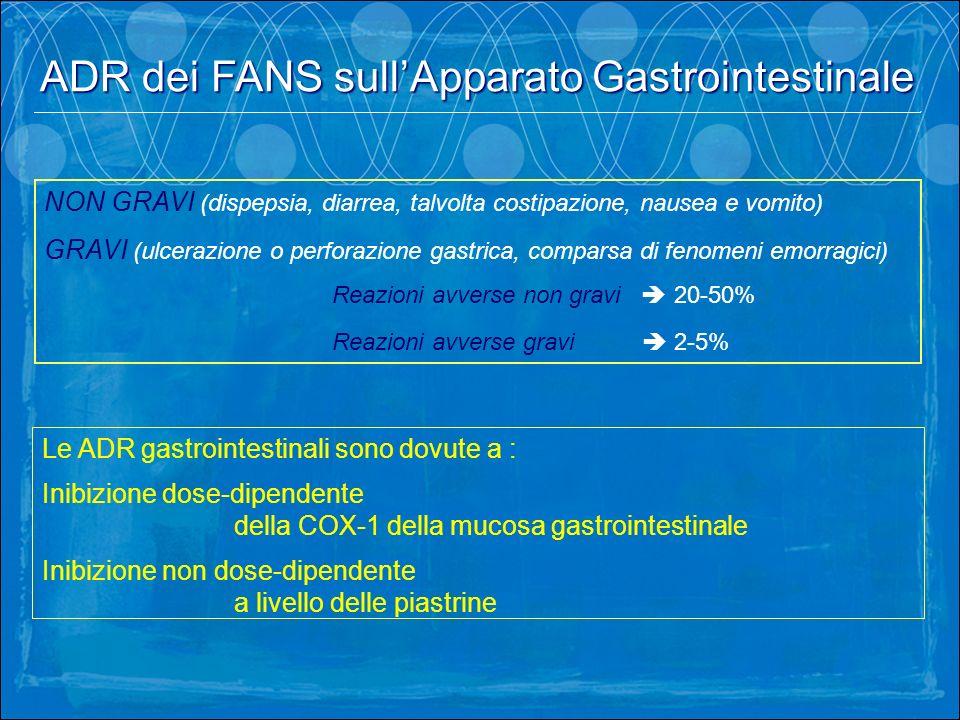 Le ADR gastrointestinali sono dovute a : Inibizione dose-dipendente della COX-1 della mucosa gastrointestinale Inibizione non dose-dipendente a livell