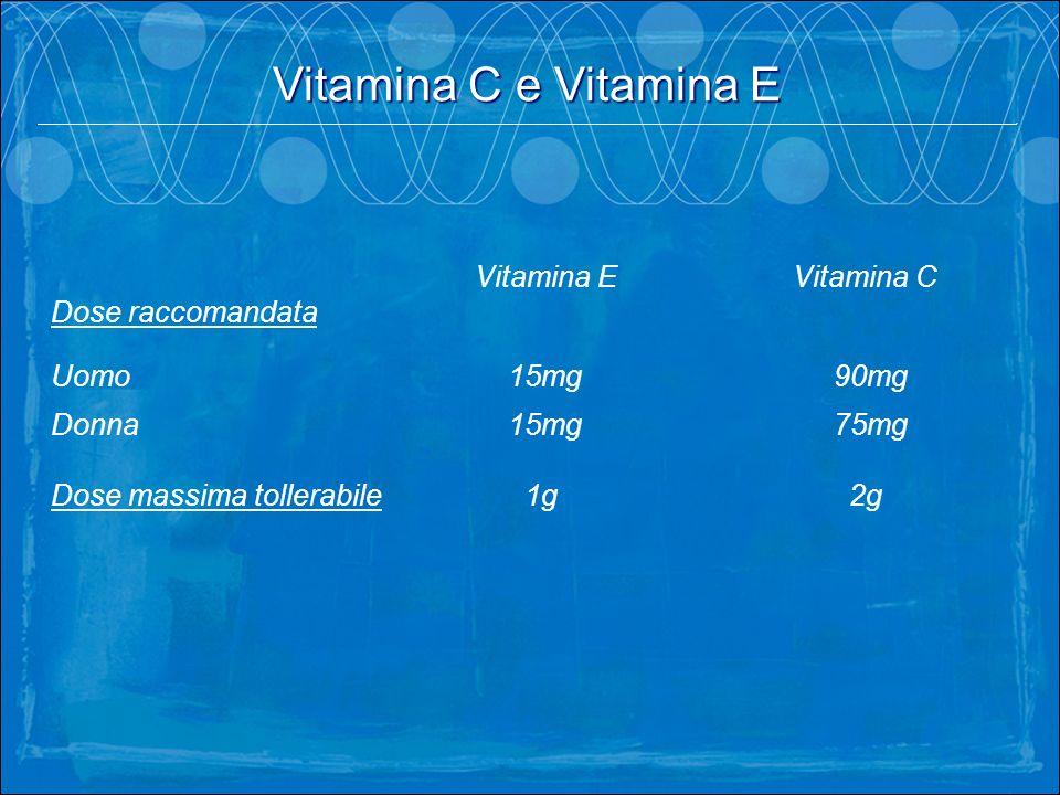 Vitamina C e Vitamina E. Vitamina EVitamina C Dose raccomandata Uomo 15mg 90mg Donna 15mg 75mg Dose massima tollerabile 1g 2g
