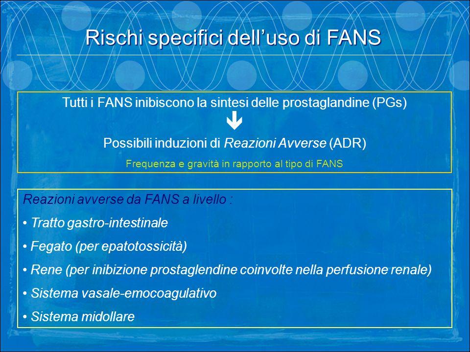 Rischi specifici delluso di FANS. Tutti i FANS inibiscono la sintesi delle prostaglandine (PGs) Possibili induzioni di Reazioni Avverse (ADR) Frequenz
