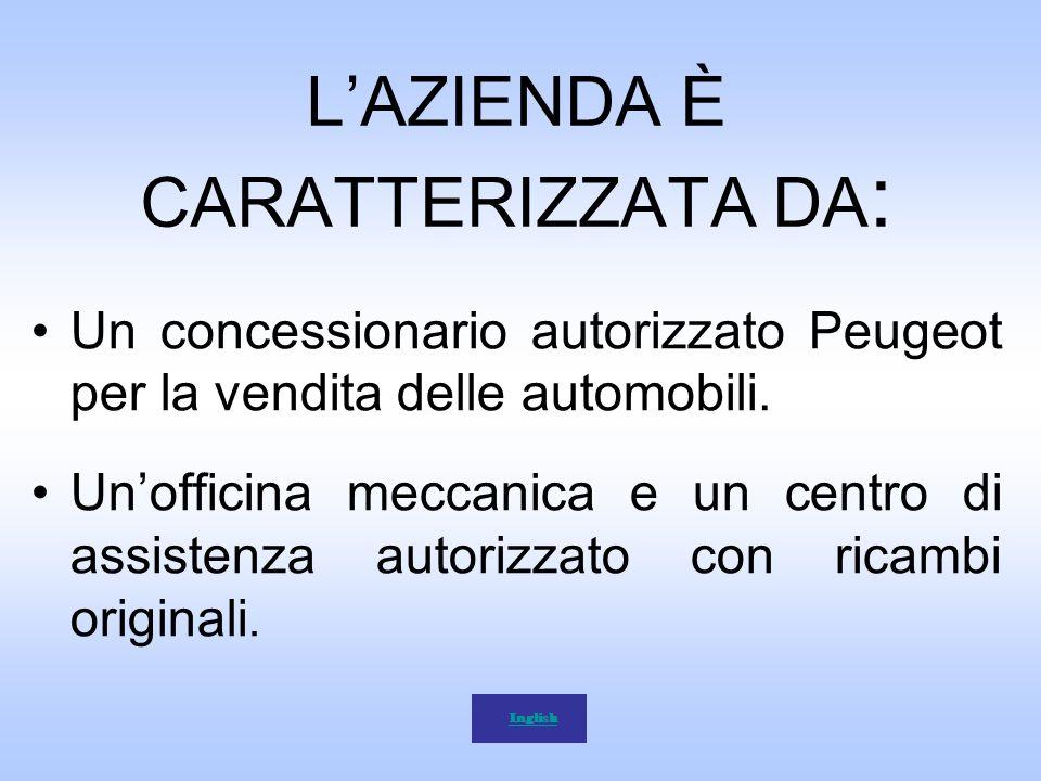 LAZIENDA È CARATTERIZZATA DA : Un concessionario autorizzato Peugeot per la vendita delle automobili. Unofficina meccanica e un centro di assistenza a