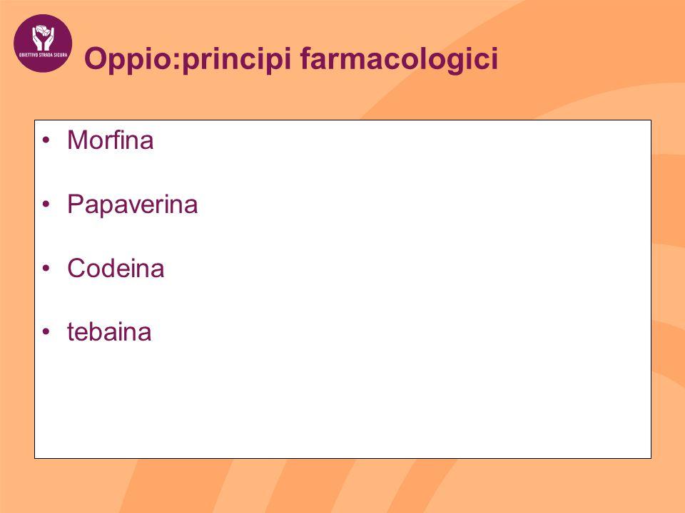 Oppio:principi farmacologici Morfina Papaverina Codeina tebaina