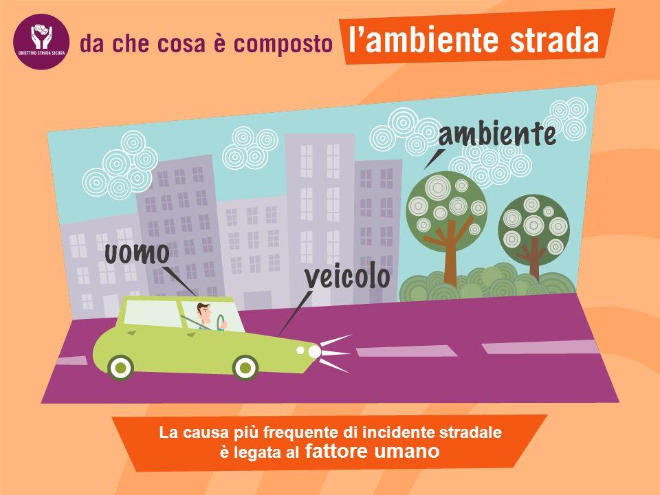 La causa più frequente di incidente stradale è legata al fattore umano