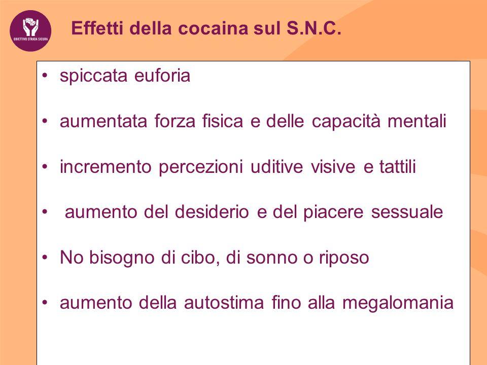 Effetti della cocaina sul S.N.C. spiccata euforia aumentata forza fisica e delle capacità mentali incremento percezioni uditive visive e tattili aumen