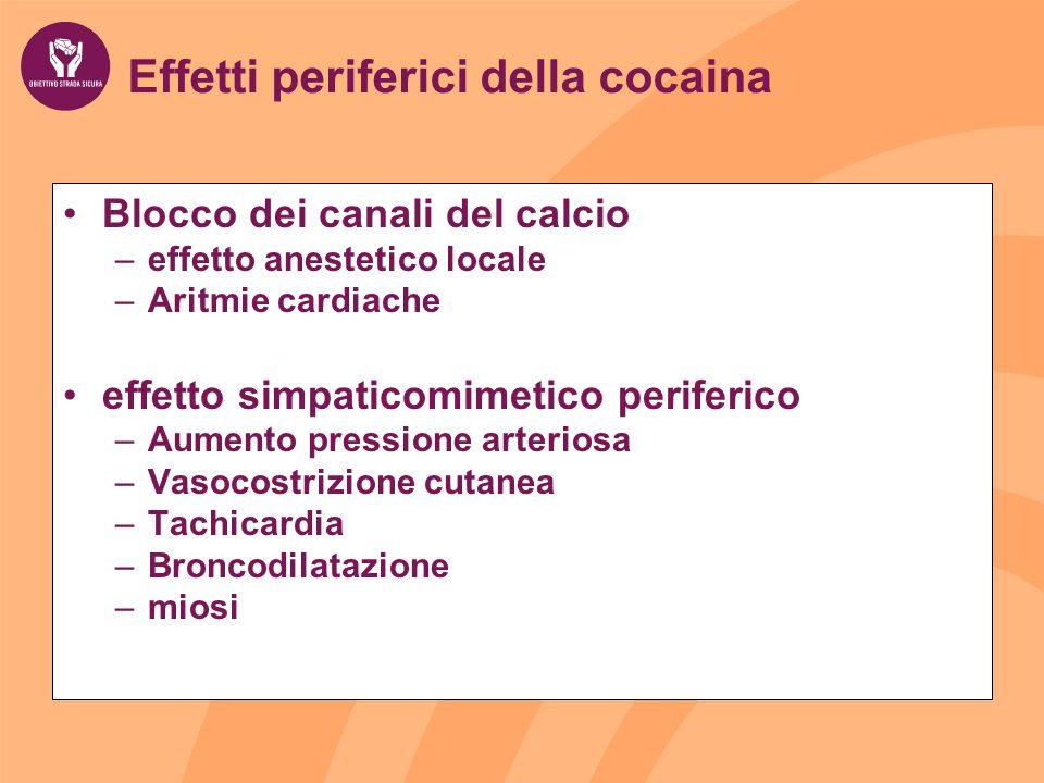 Effetti periferici della cocaina Blocco dei canali del calcio –effetto anestetico locale –Aritmie cardiache effetto simpaticomimetico periferico –Aume