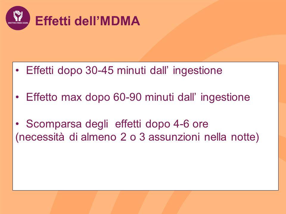 Effetti dellMDMA Effetti dopo 30-45 minuti dall ingestione Effetto max dopo 60-90 minuti dall ingestione Scomparsa degli effetti dopo 4-6 ore (necessità di almeno 2 o 3 assunzioni nella notte)