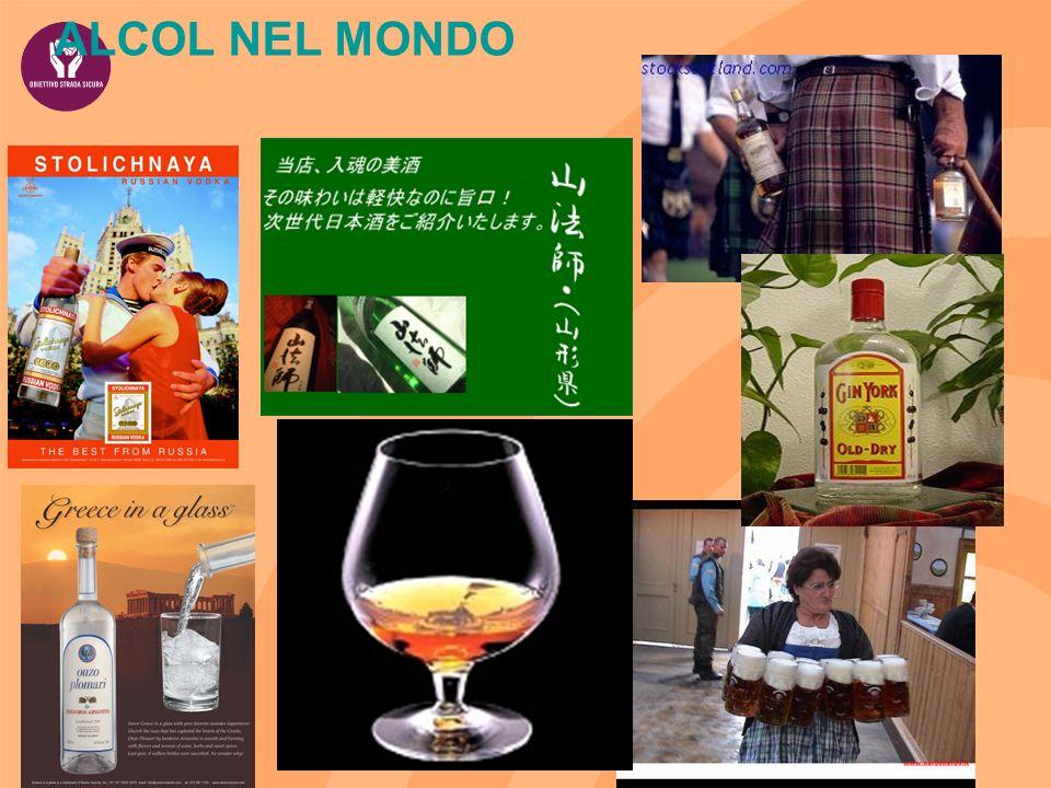 ALCOL NEL MONDO