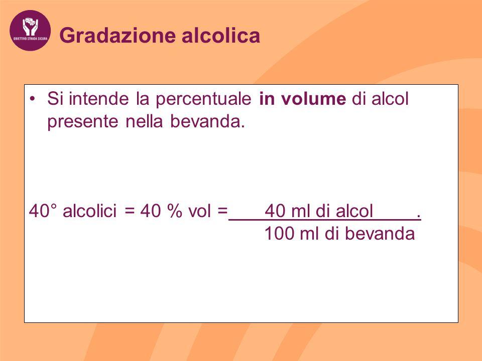 Gradazione alcolica Si intende la percentuale in volume di alcol presente nella bevanda. 40° alcolici = 40 % vol = 40 ml di alcol. 100 ml di bevanda