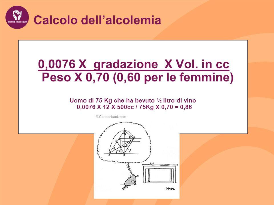 Calcolo dellalcolemia 0,0076 X gradazione X Vol. in cc Peso X 0,70 (0,60 per le femmine) Uomo di 75 Kg che ha bevuto ½ litro di vino 0,0076 X 12 X 500