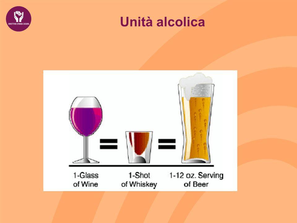 Unità alcolica