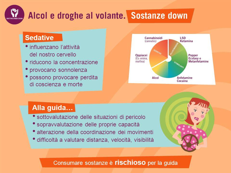 Effetti dellalcol con alcolemia fino a 2 gr/L Inibizione della trasmissione glutamma- ergica con accentuazione delleffetto inibente e con comparsa di alterazioni cognitive, amnesia, incapacità di apprendimento