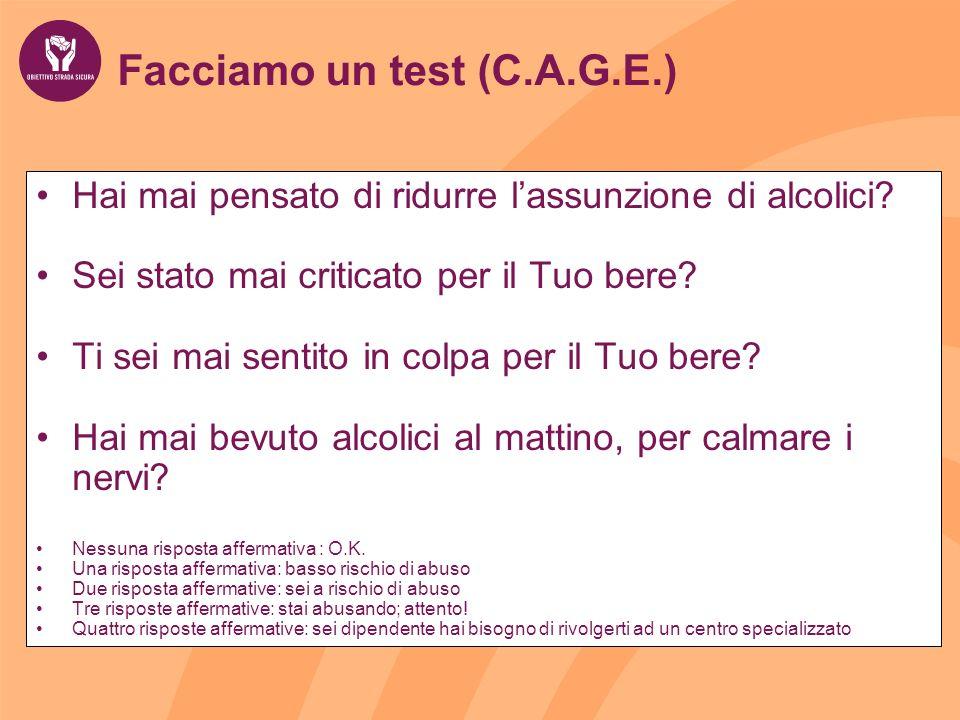 Facciamo un test (C.A.G.E.) Hai mai pensato di ridurre lassunzione di alcolici? Sei stato mai criticato per il Tuo bere? Ti sei mai sentito in colpa p