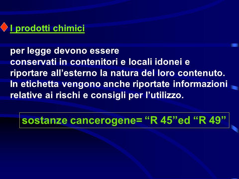 Chimico cliniche effetti acuti: altamente tossiche (T+, dinitrobenzene) tossiche (T+, formaldeide) nocive (Xn, clorobenzene) corrosive (C, ac. acetico