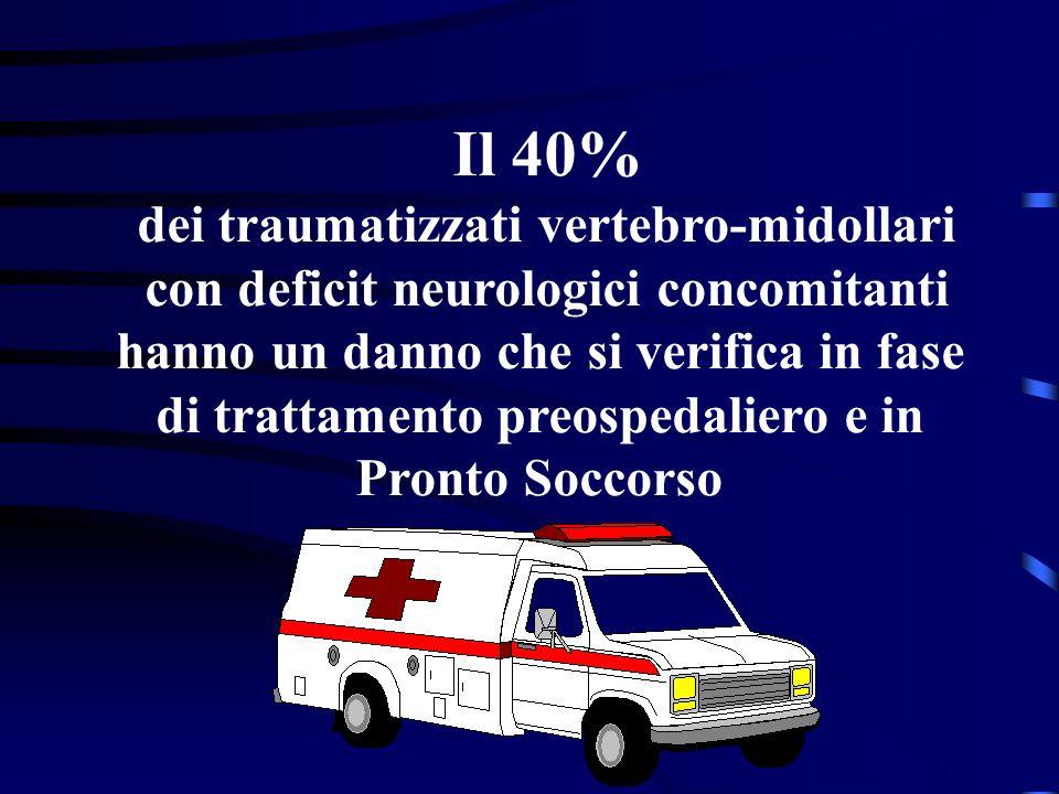 Cosa fare ? Il soccorritore deve: chiamare tempestivamente il 118 non muovere linfortunato cercare di mantenere la testa del paziente immobile in posi