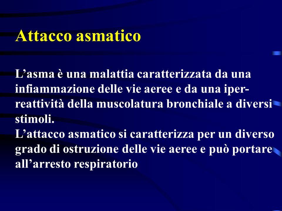Insufficienza respiratoria Nel soggetto vittima di insufficienza respiratoria da inalazione ed incosciente: assicurare la pervietà delle vie aeree con